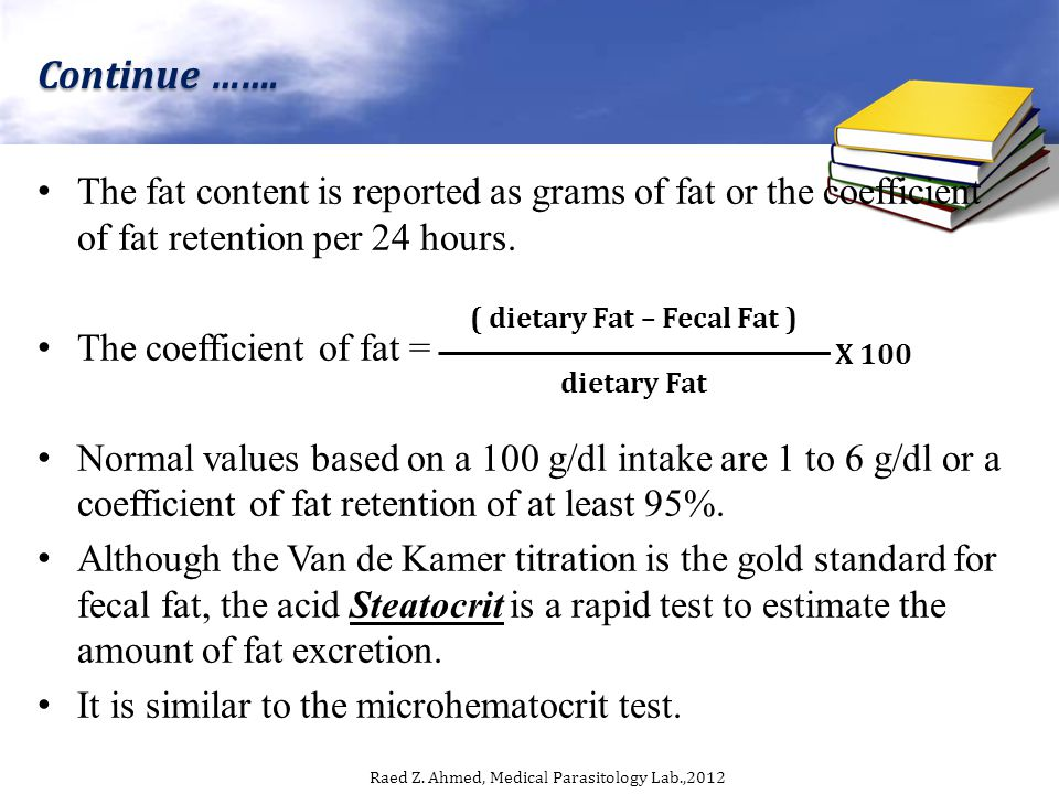 ( dietary Fat – Fecal Fat )