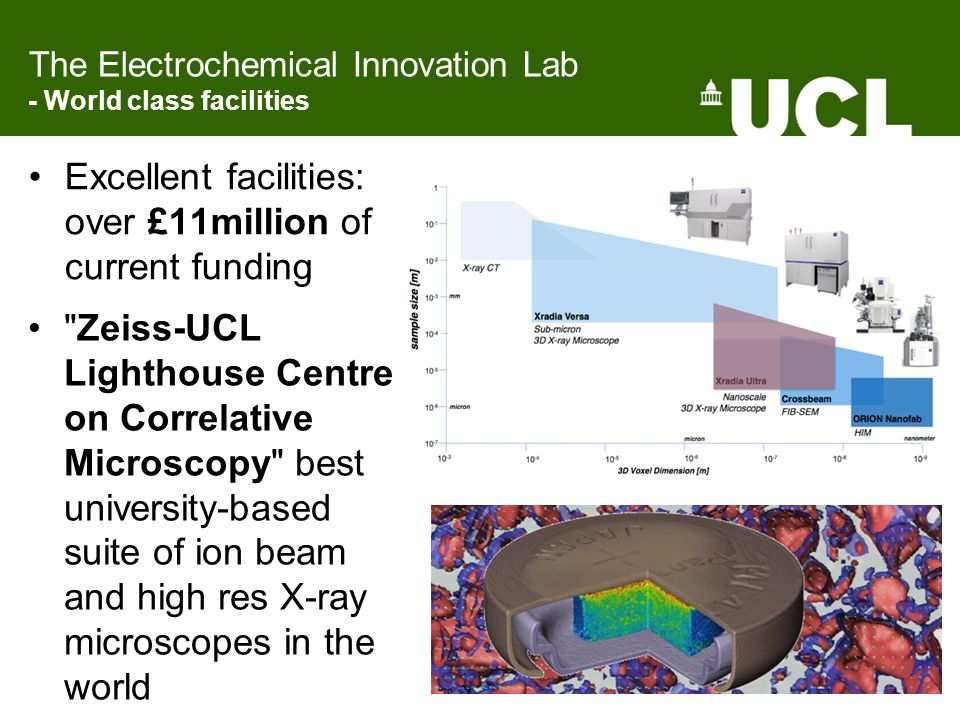 Excellent facilities: over £11million of current funding