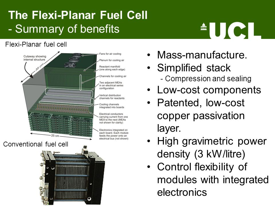The Flexi-Planar Fuel Cell - Summary of benefits