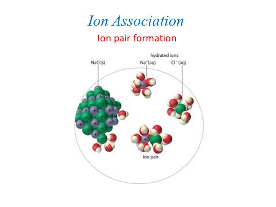 Ion Association Ion pair formation