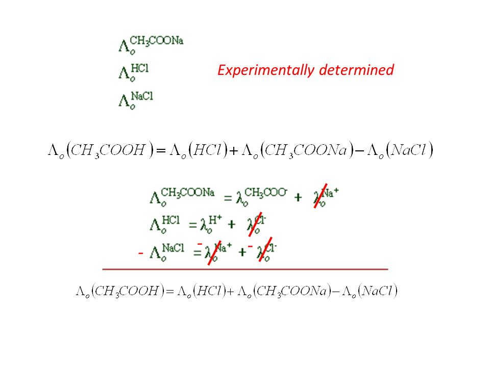 Experimentally determined