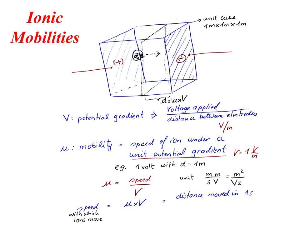 Ionic Mobilities