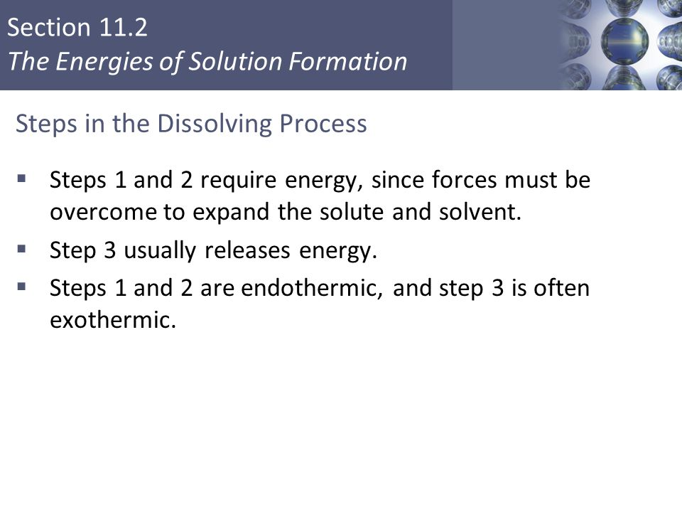Steps in the Dissolving Process