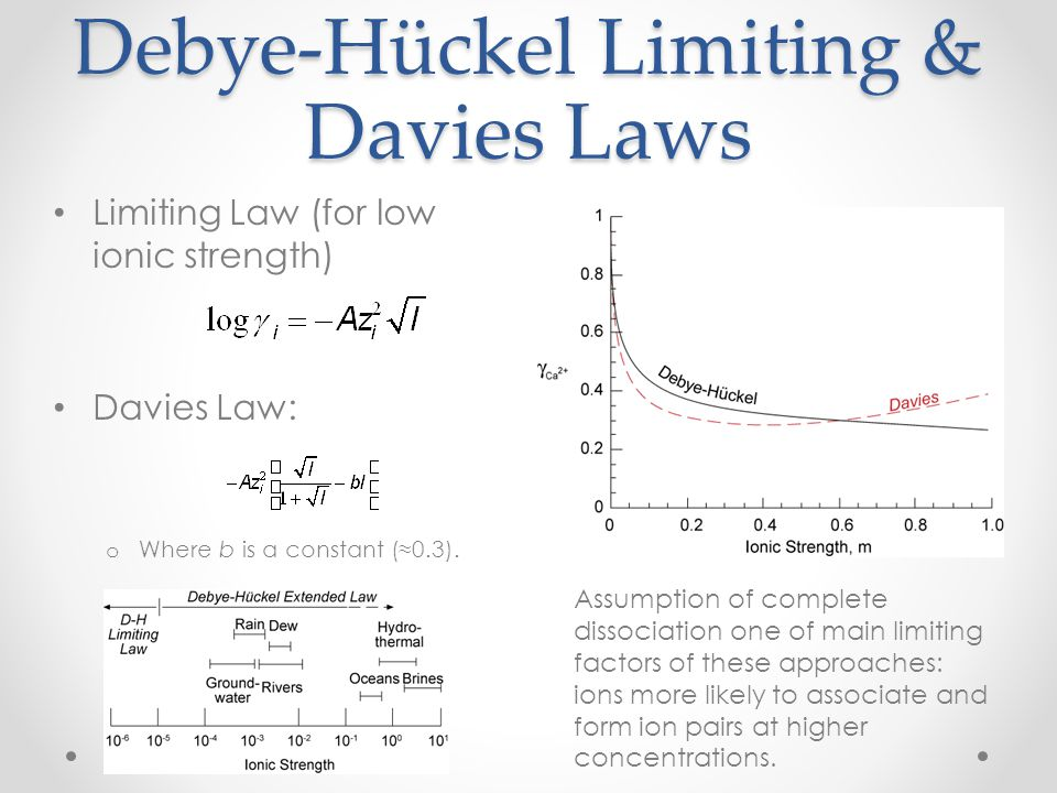Debye-Hückel Limiting & Davies Laws