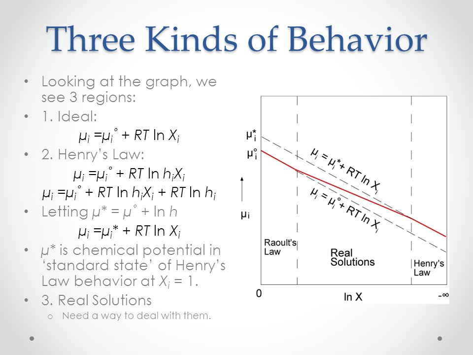 Three Kinds of Behavior