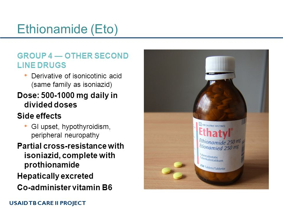 Ethionamide (Eto) Group 4 — Other second line drugs