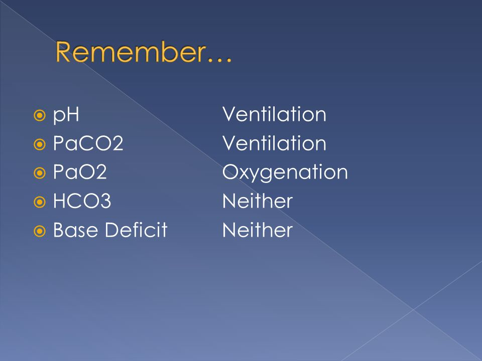 Remember… pH Ventilation PaCO2 Ventilation PaO2 Oxygenation