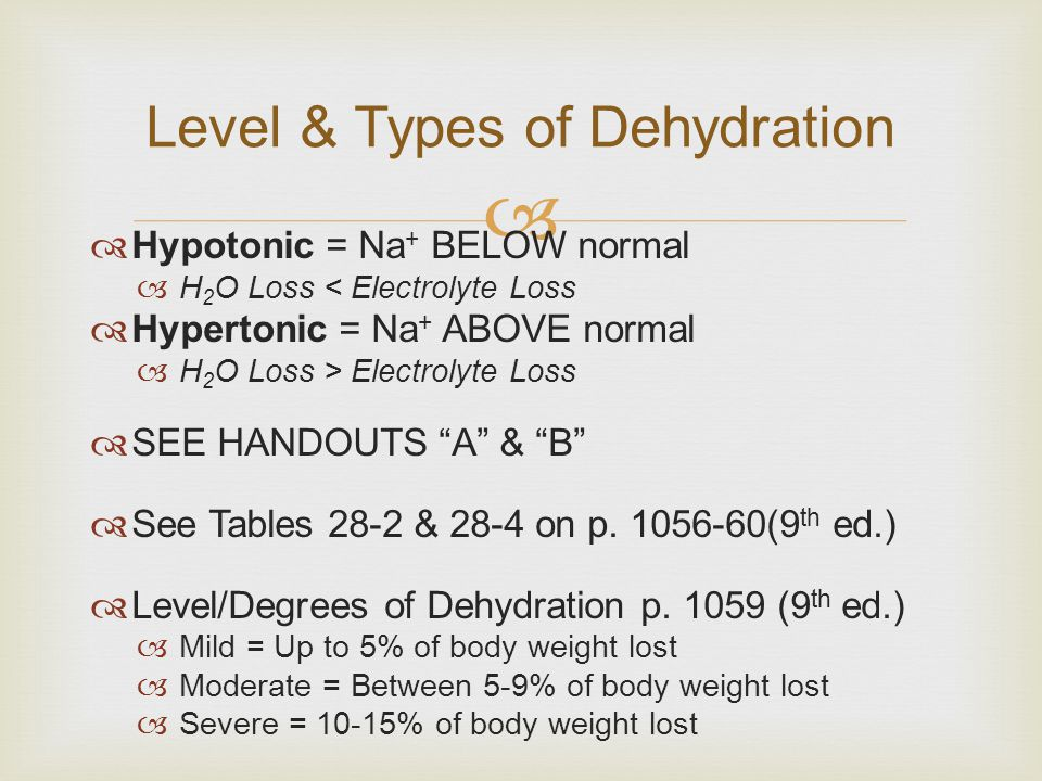 Level & Types of Dehydration