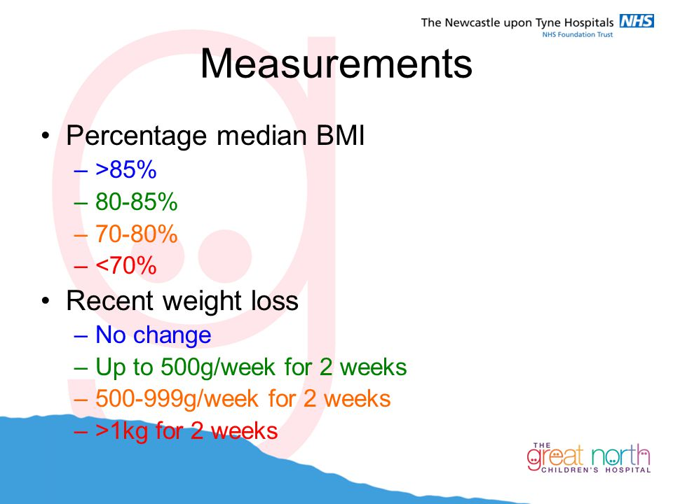 Measurements Percentage median BMI Recent weight loss >85% 80-85%