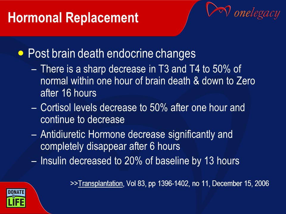 Hormonal Replacement Post brain death endocrine changes