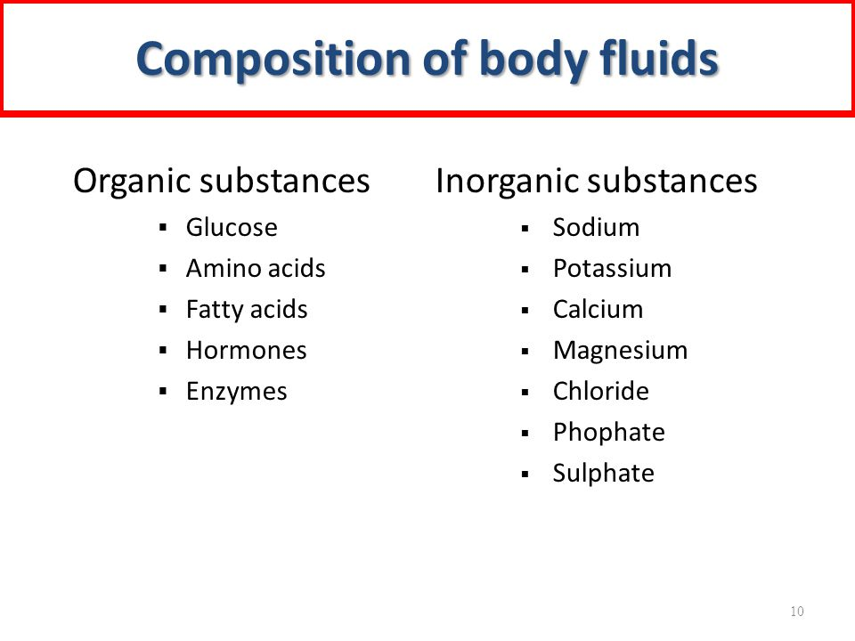 Composition of body fluids