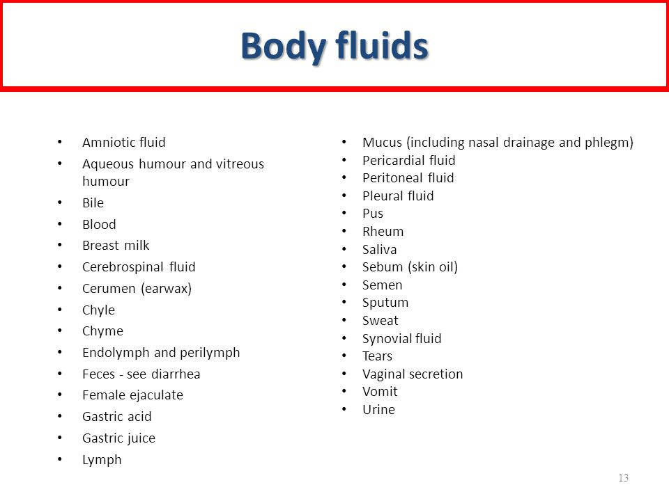 Body fluids Amniotic fluid Aqueous humour and vitreous humour Bile