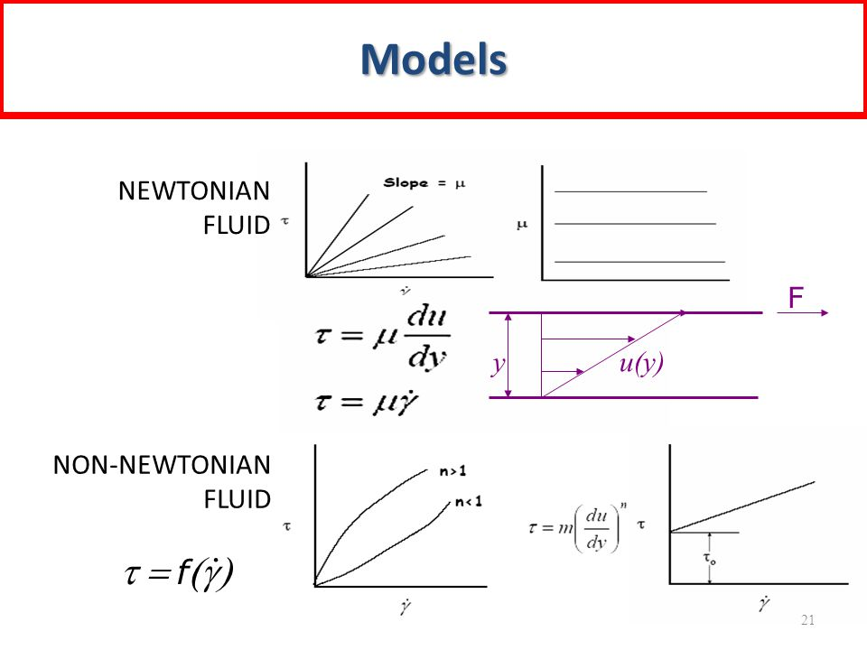 Models . t = f(g) NEWTONIAN FLUID F y u(y) NON-NEWTONIAN FLUID 21