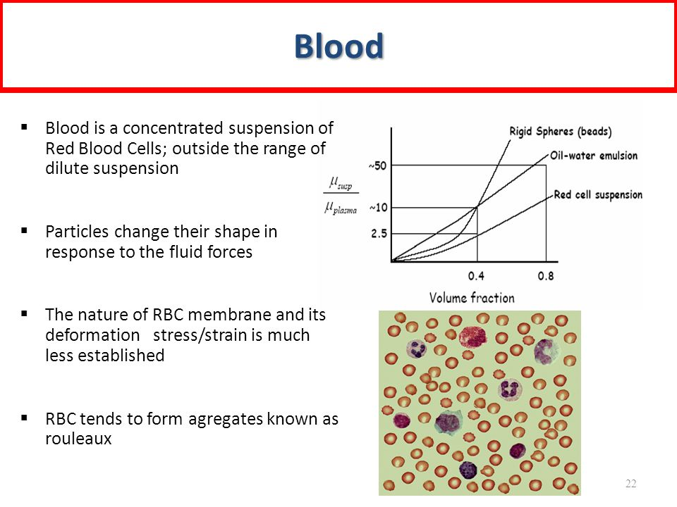 Blood Blood is a concentrated suspension of Red Blood Cells; outside the range of dilute suspension.