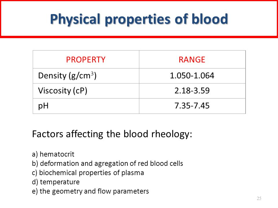 Physical properties of blood