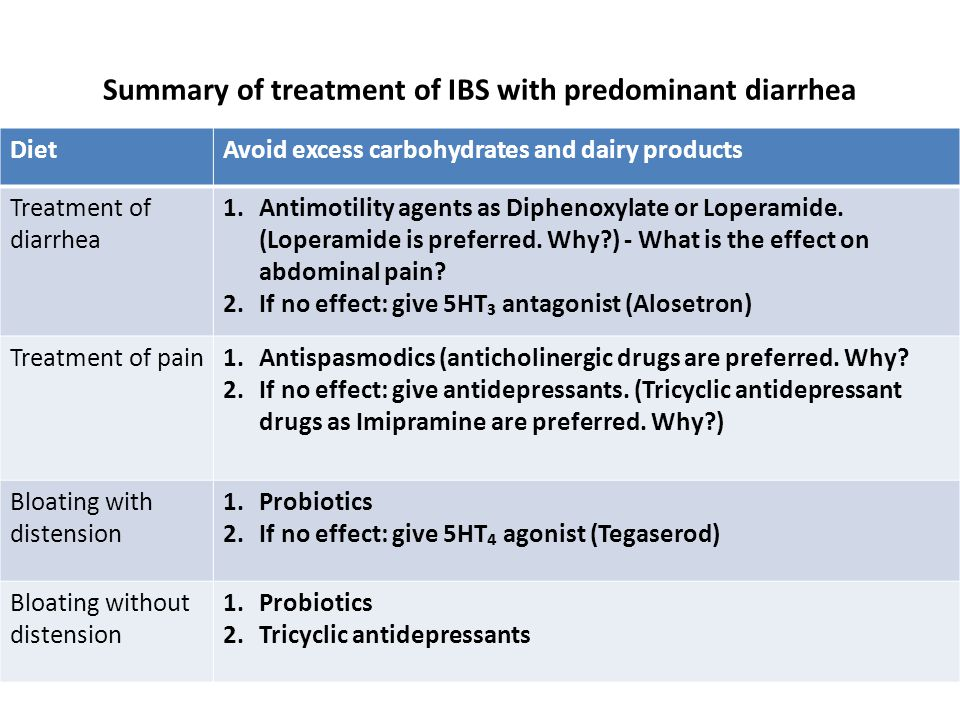 Summary of treatment of IBS with predominant diarrhea
