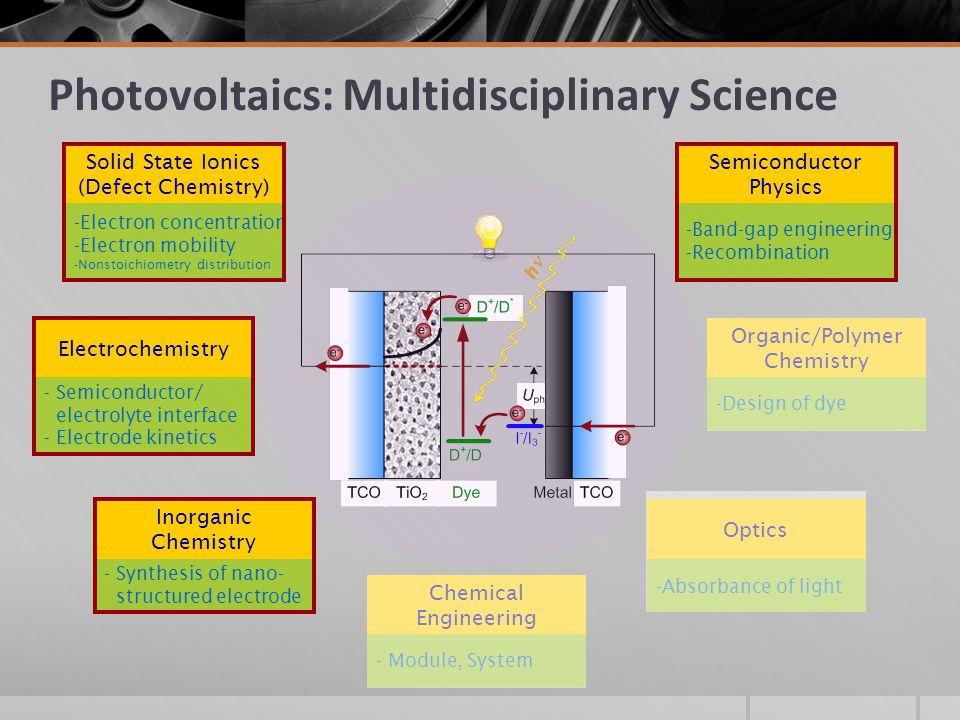 Photovoltaics: Multidisciplinary Science
