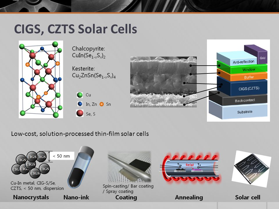 CIGS, CZTS Solar Cells Low-cost, solution-processed thin-film solar cells