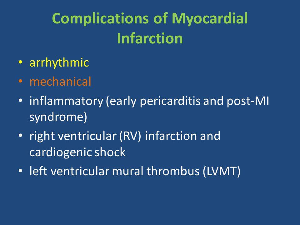 Complications of Myocardial Infarction
