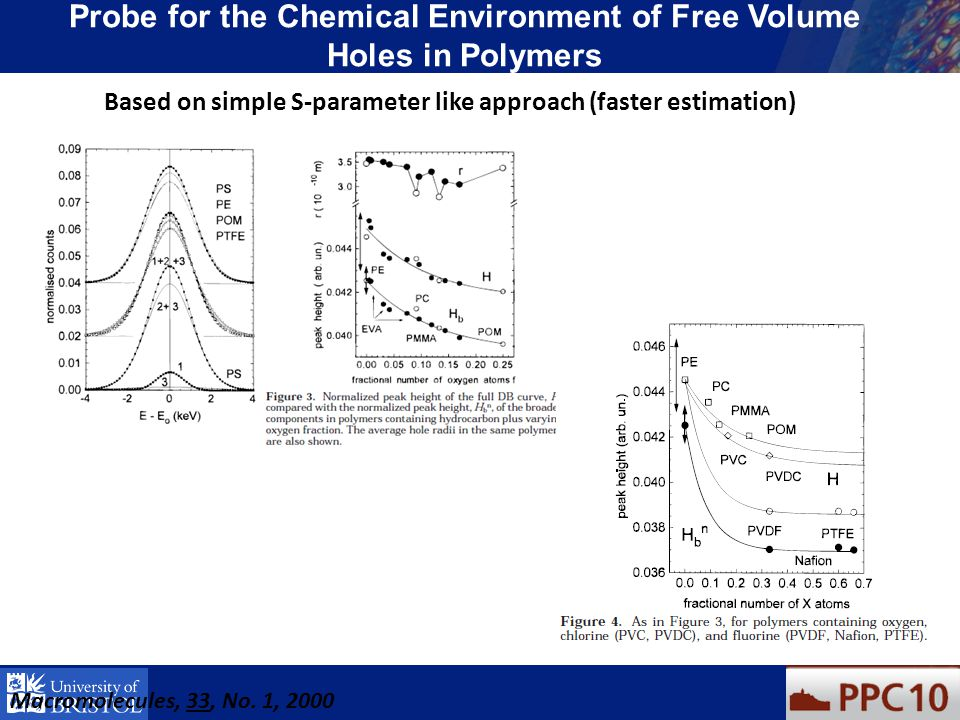 Probe for the Chemical Environment of Free Volume Holes in Polymers