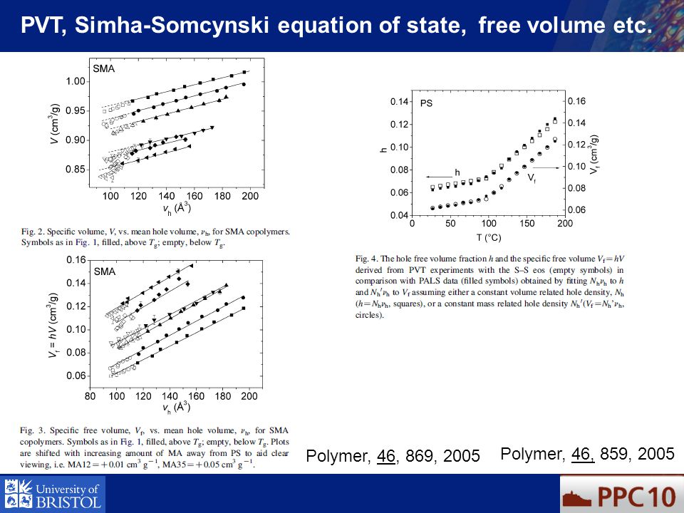 PVT, Simha-Somcynski equation of state, free volume etc.
