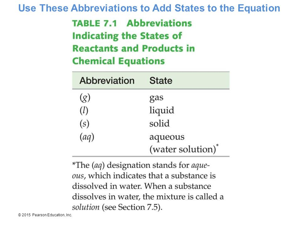 Use These Abbreviations to Add States to the Equation