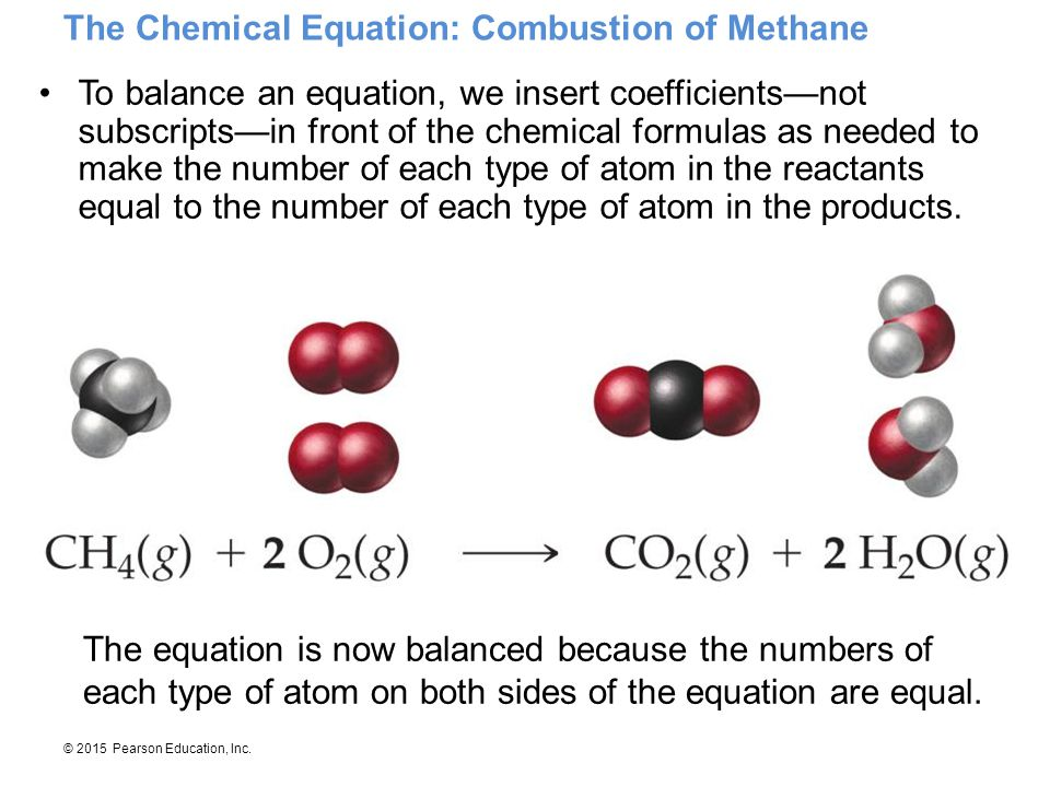 The Chemical Equation: Combustion of Methane