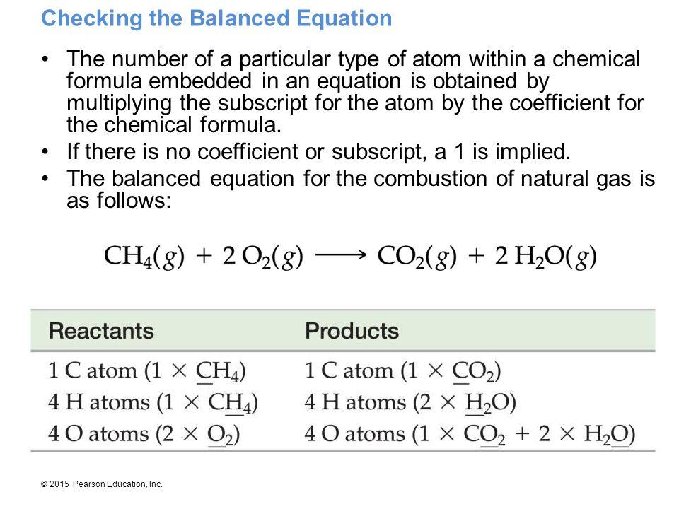 Checking the Balanced Equation
