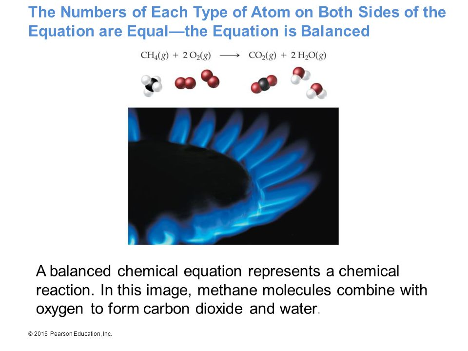 The Numbers of Each Type of Atom on Both Sides of the Equation are Equal—the Equation is Balanced