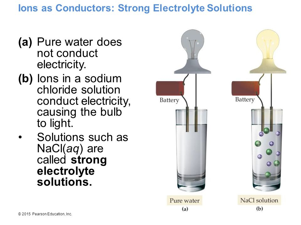 Ions as Conductors: Strong Electrolyte Solutions