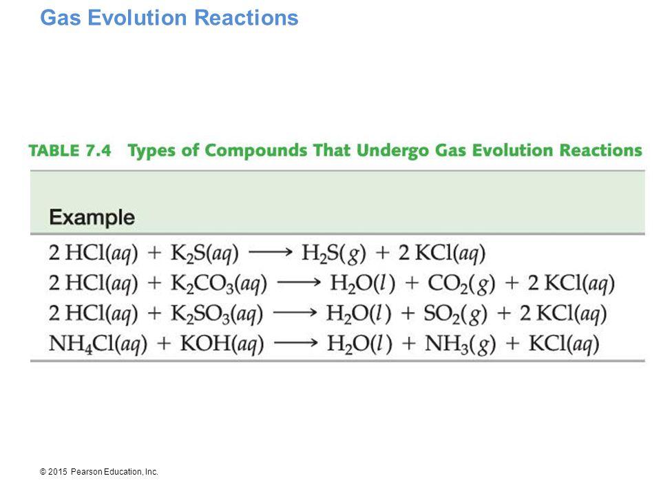 Gas Evolution Reactions