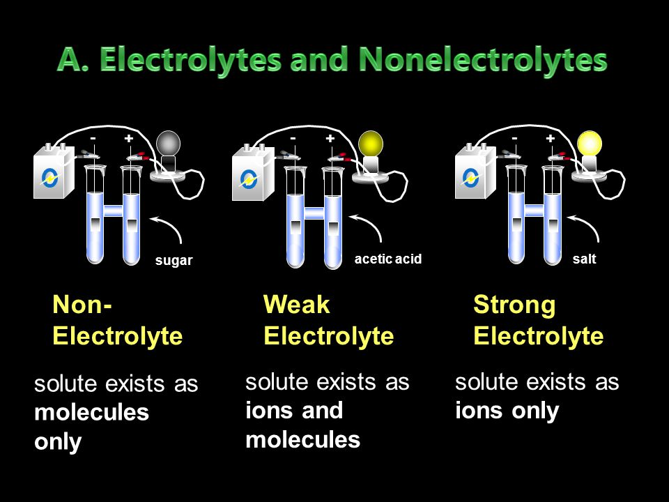 A. Electrolytes and Nonelectrolytes