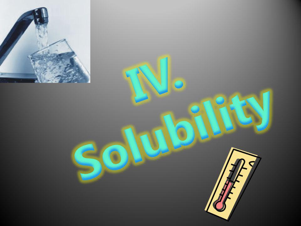 IV. Solubility