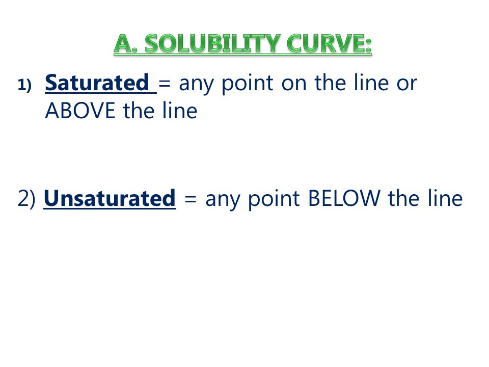 A. SOLUBILITY CURVE: Saturated = any point on the line or ABOVE the line.