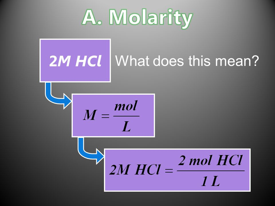 A. Molarity 2M HCl What does this mean