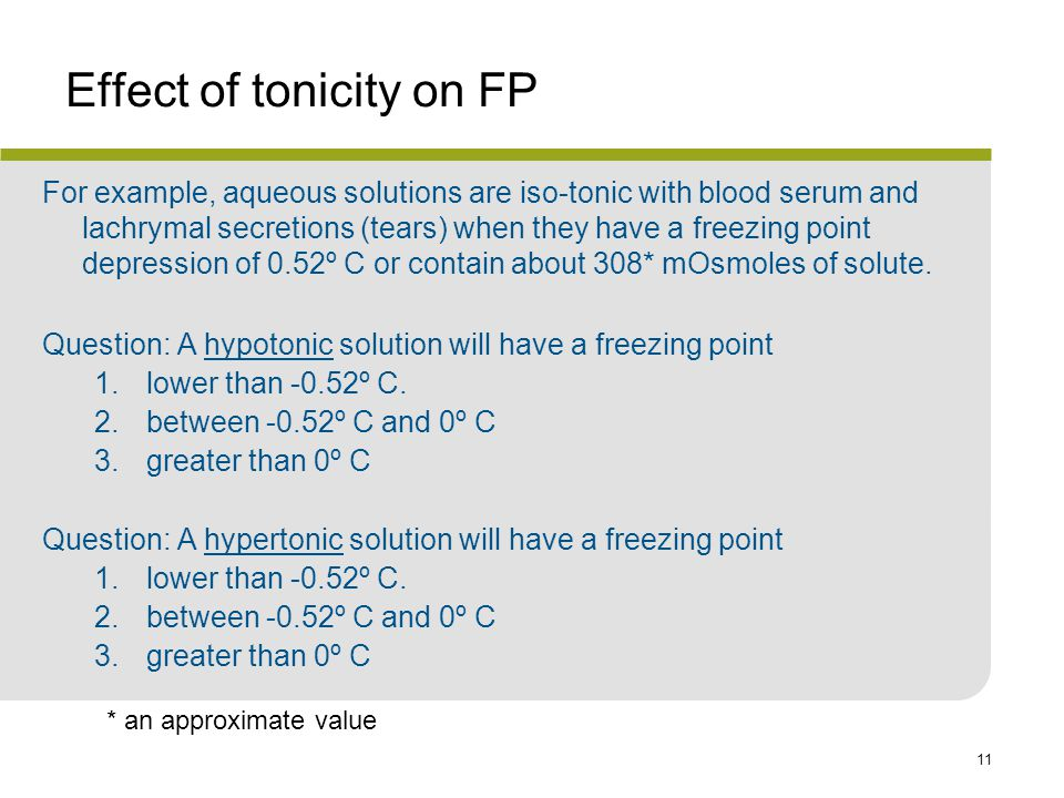 Effect of tonicity on FP