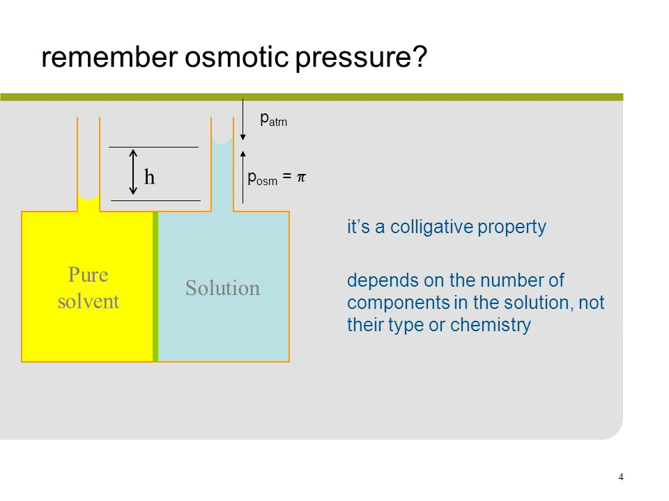 remember osmotic pressure