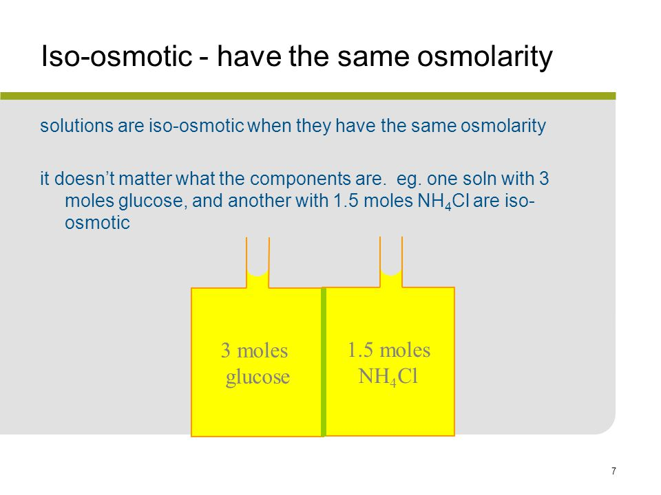 Iso-osmotic - have the same osmolarity