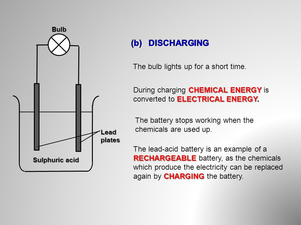 (b) DISCHARGING The bulb lights up for a short time.