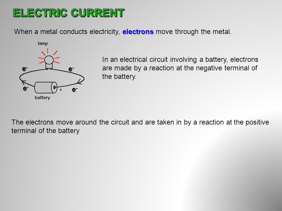 ELECTRIC CURRENT When a metal conducts electricity, electrons move through the metal.