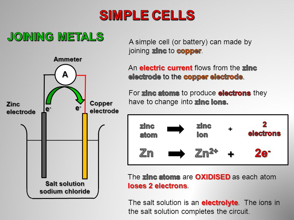 Salt solution sodium chloride