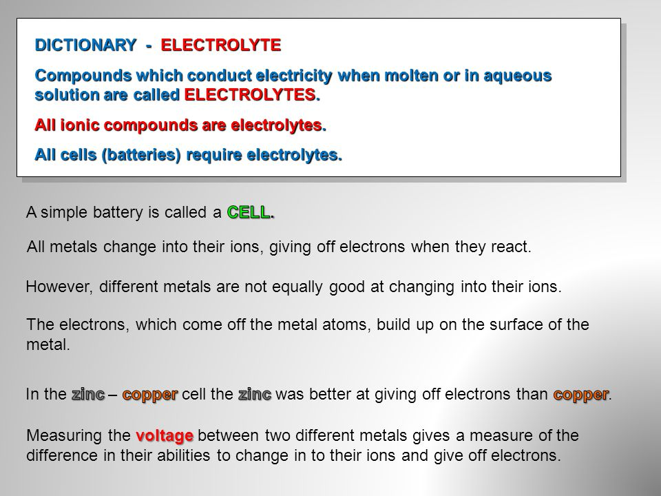 DICTIONARY - ELECTROLYTE