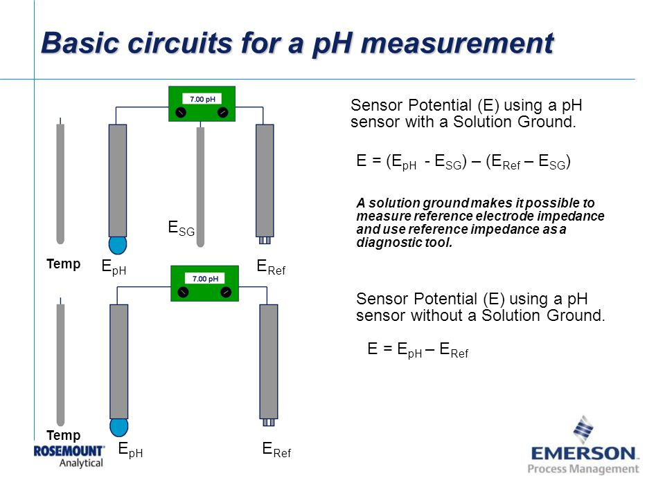 Basic circuits for a pH measurement