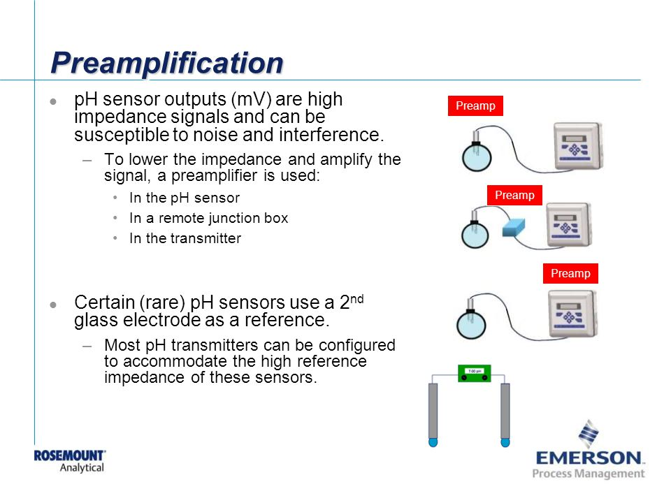 Preamplification pH sensor outputs (mV) are high impedance signals and can be susceptible to noise and interference.