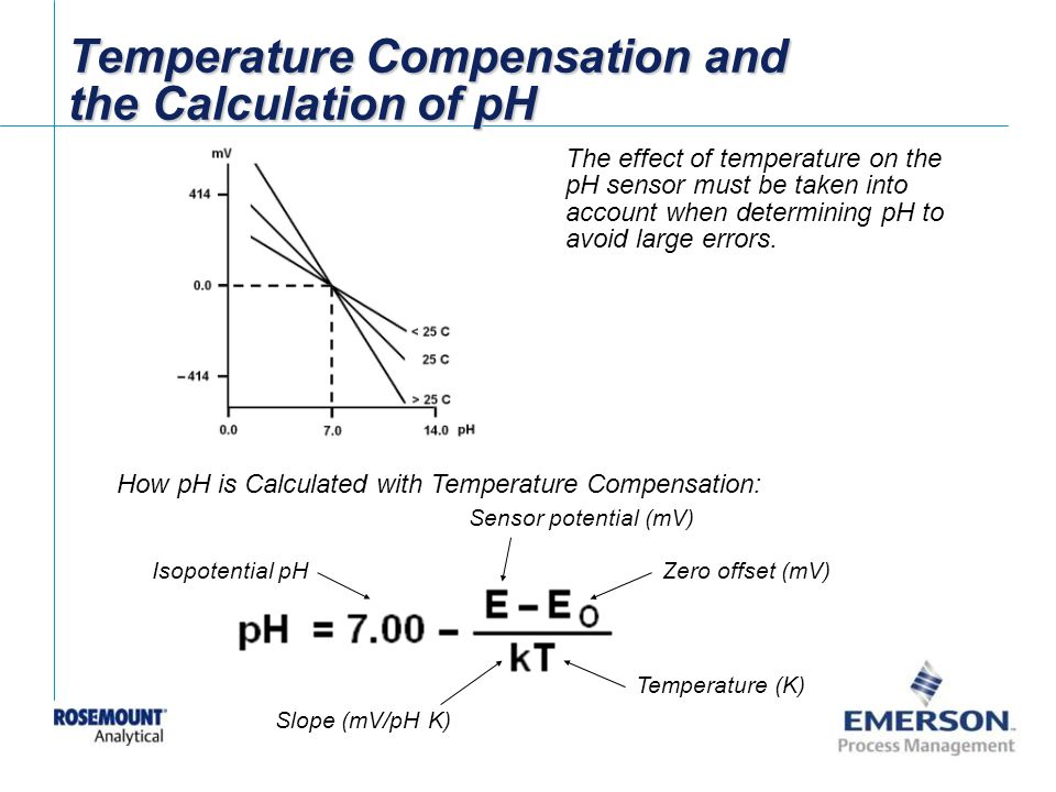 Temperature Compensation and the Calculation of pH