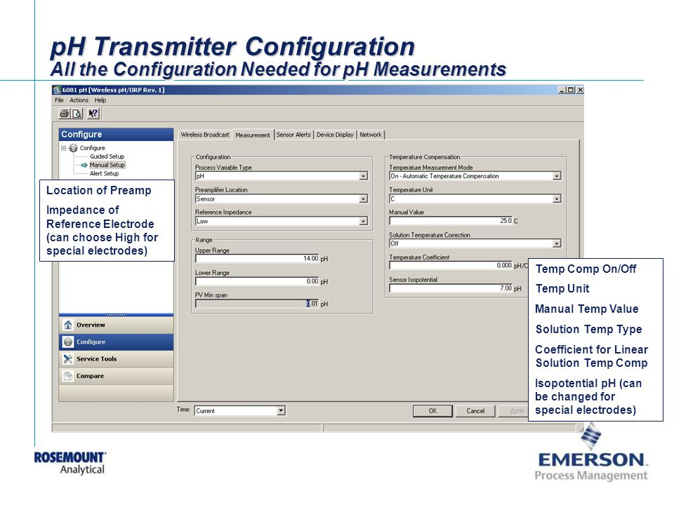 pH Transmitter Configuration All the Configuration Needed for pH Measurements