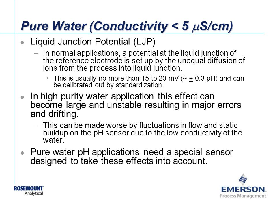 Pure Water (Conductivity < 5 mS/cm)