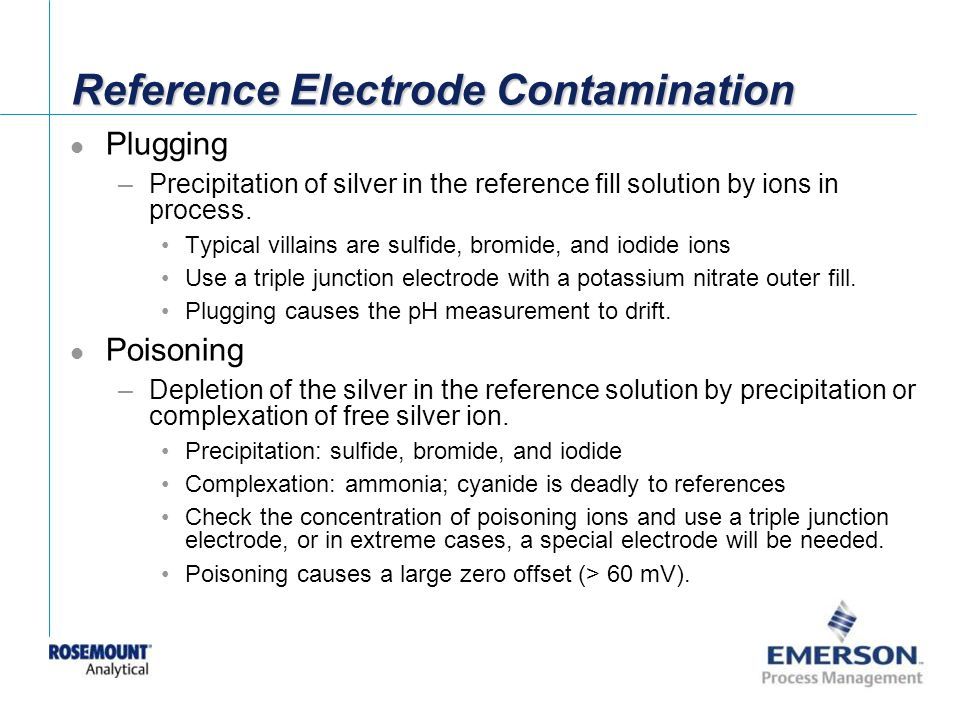 Reference Electrode Contamination