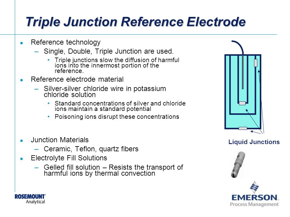 Triple Junction Reference Electrode