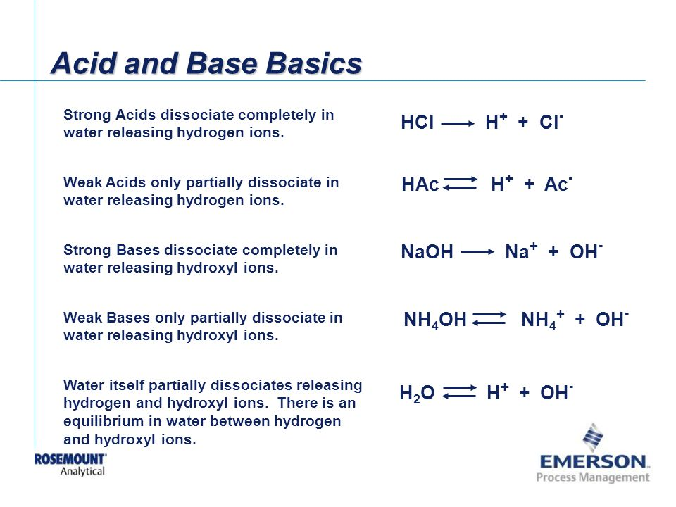 Acid and Base Basics HCl H+ + Cl- HAc H+ + Ac- NaOH Na+ + OH-